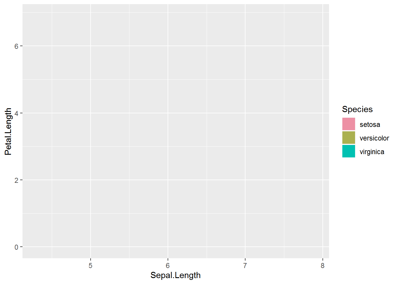 Embedding subplots in ggplot2 graphics
